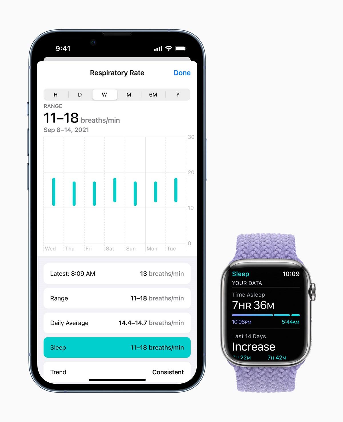 watchOS 8 дает пользователям еще больше информации об их общем самочувствии, отслеживая частоту дыхания во сне, то есть количество вдохов в минуту.